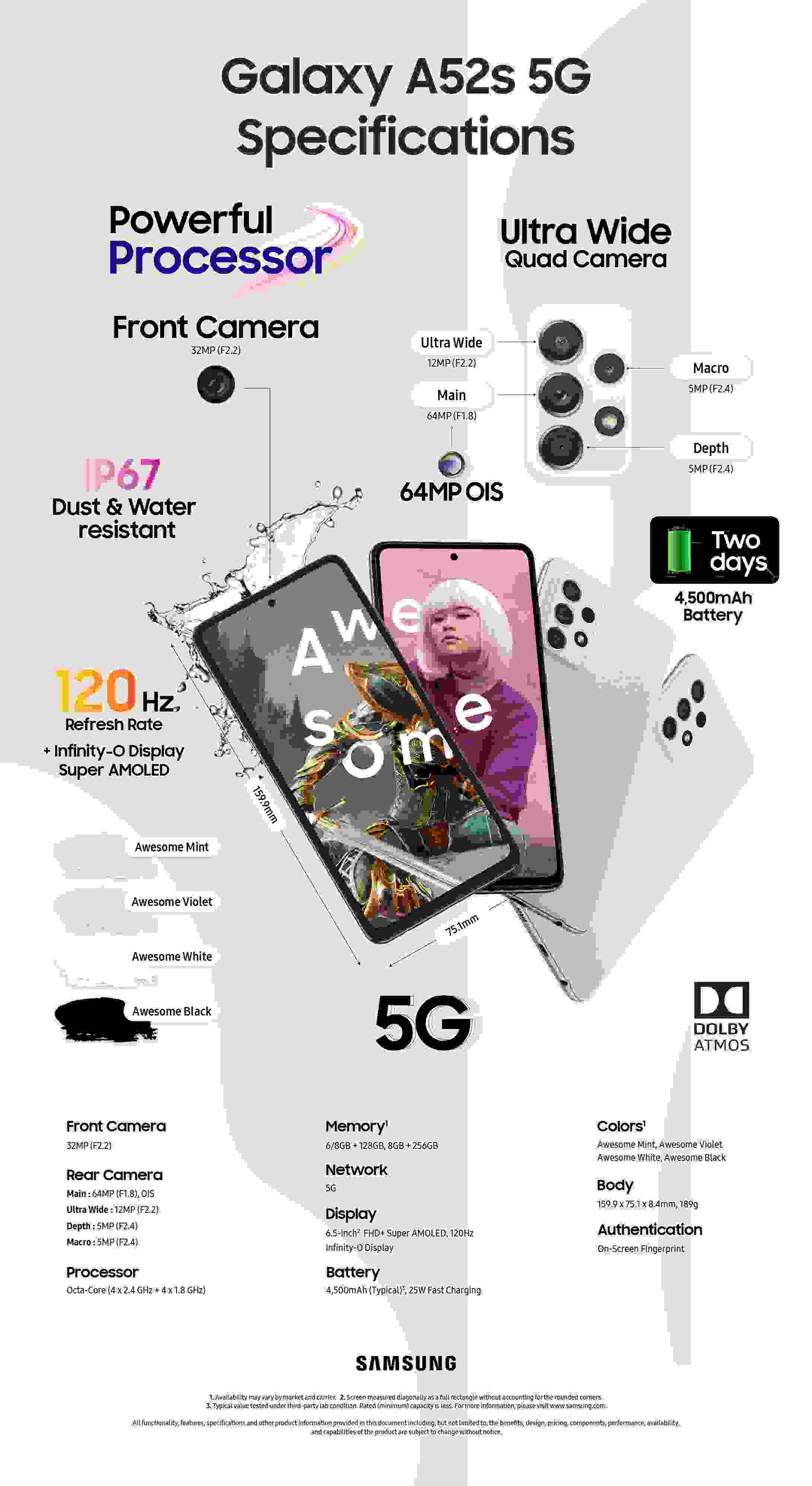 01 galaxy a52s 5g product specifications 1