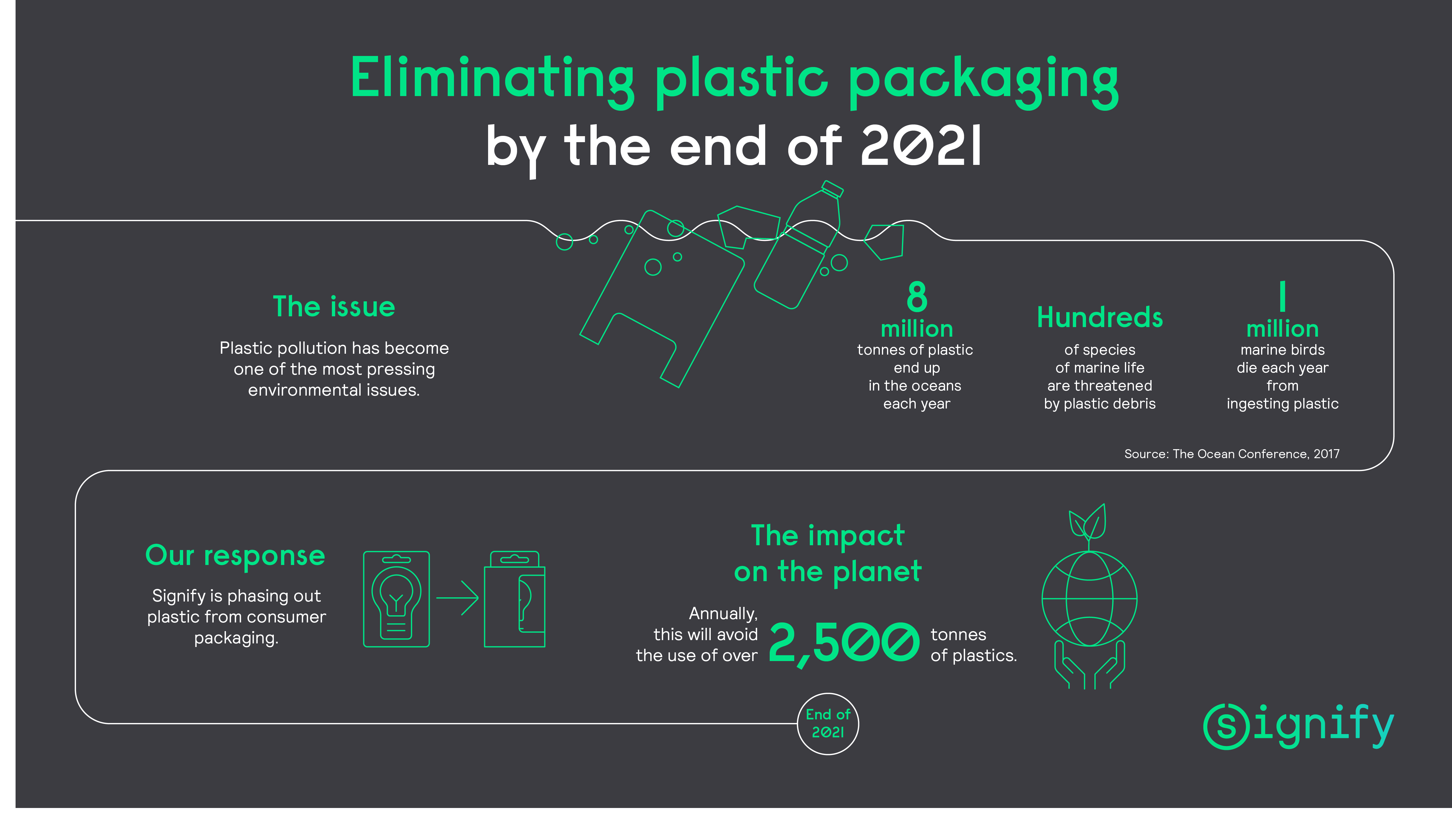 20200605 Sustainable Packaging Infographic