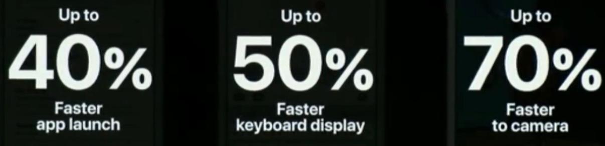 1 ios 12 sneller voor oude iphones en ipads 2
