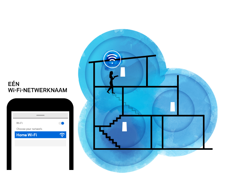 1WiFi Netwerknaam
