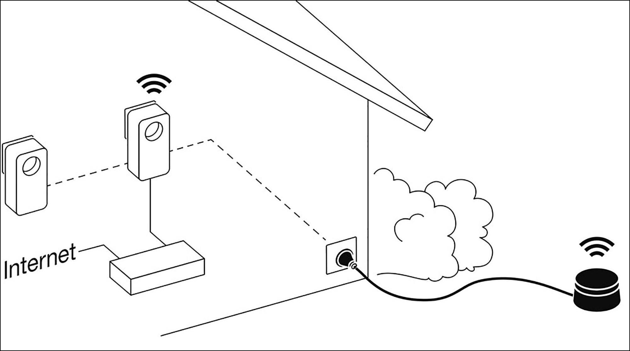 Configuratie Powerline Outdoor
