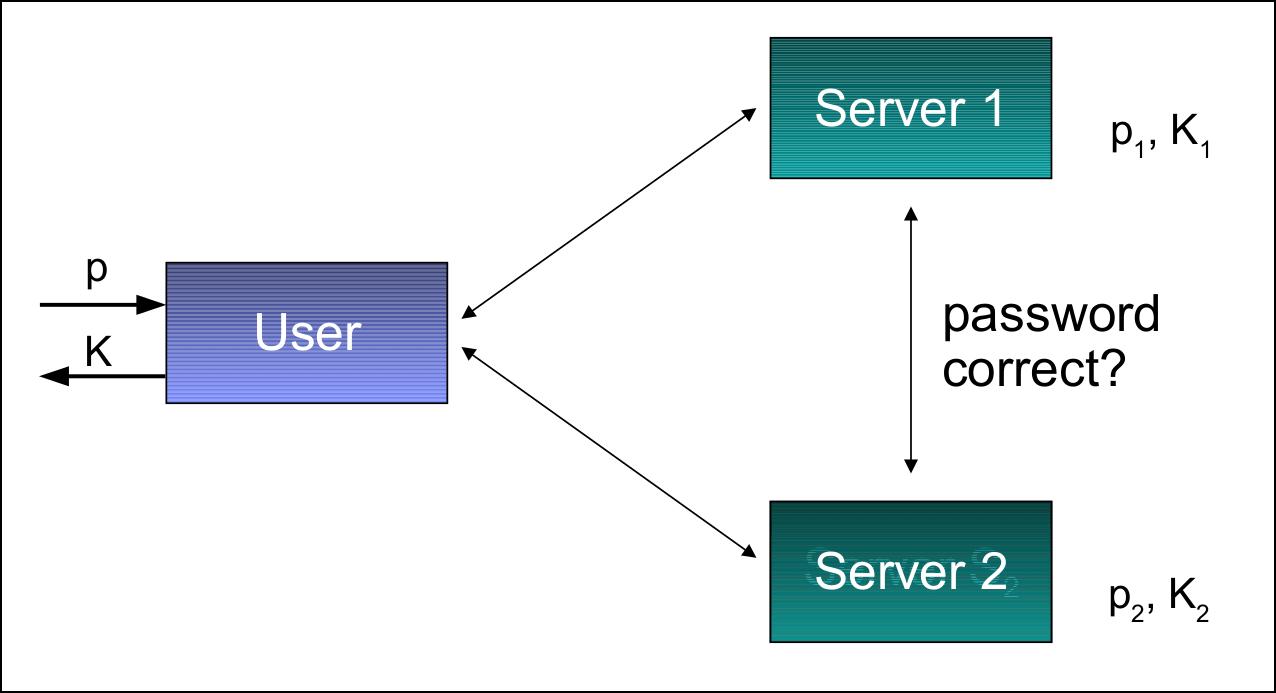 tpass schema 2