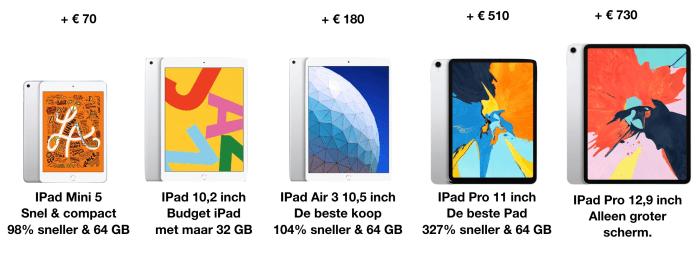 iPad nieuw 2
