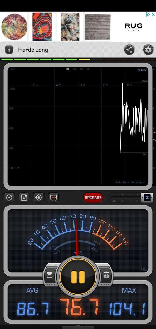 decibelx