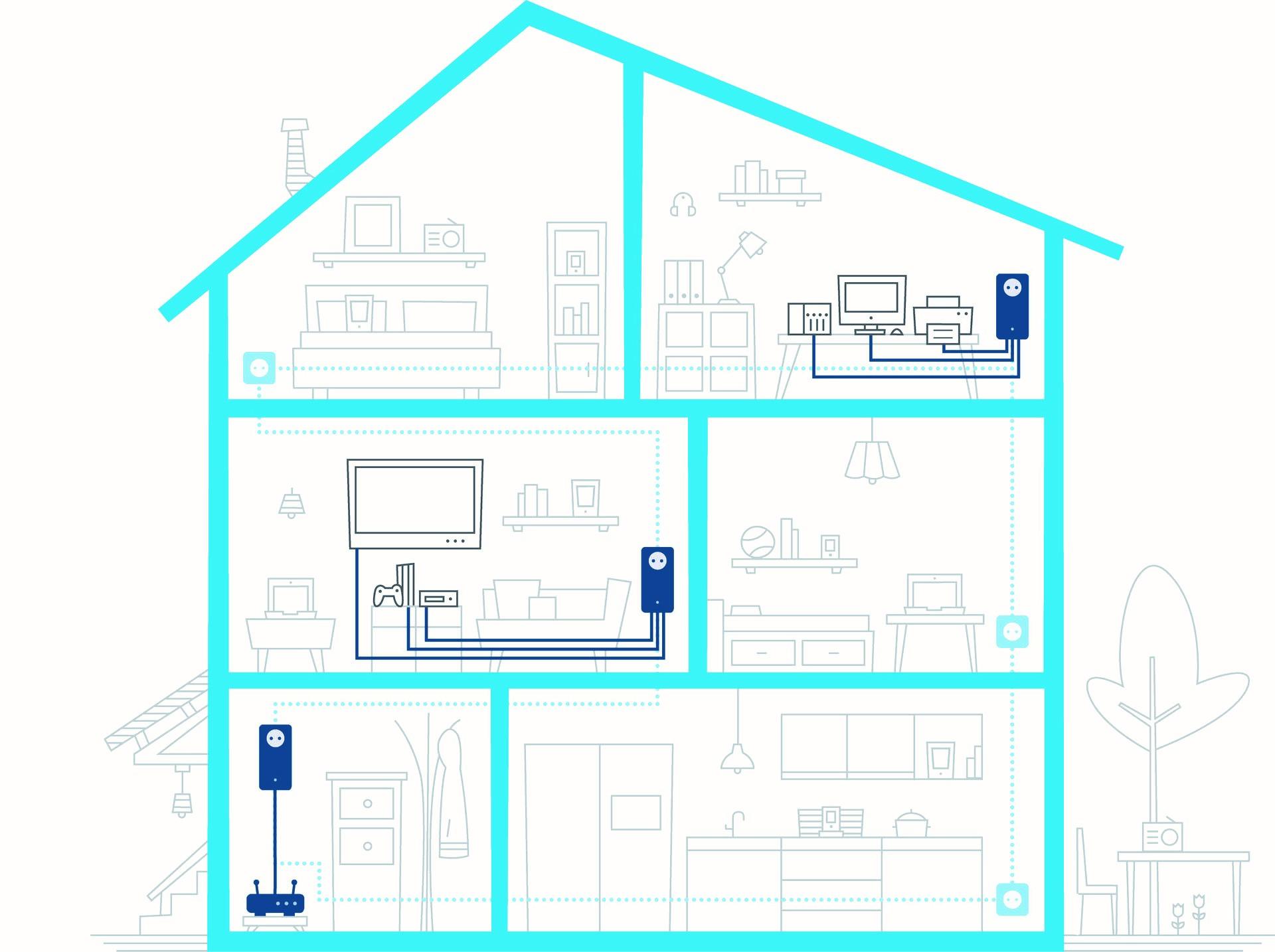 Tekening met huis