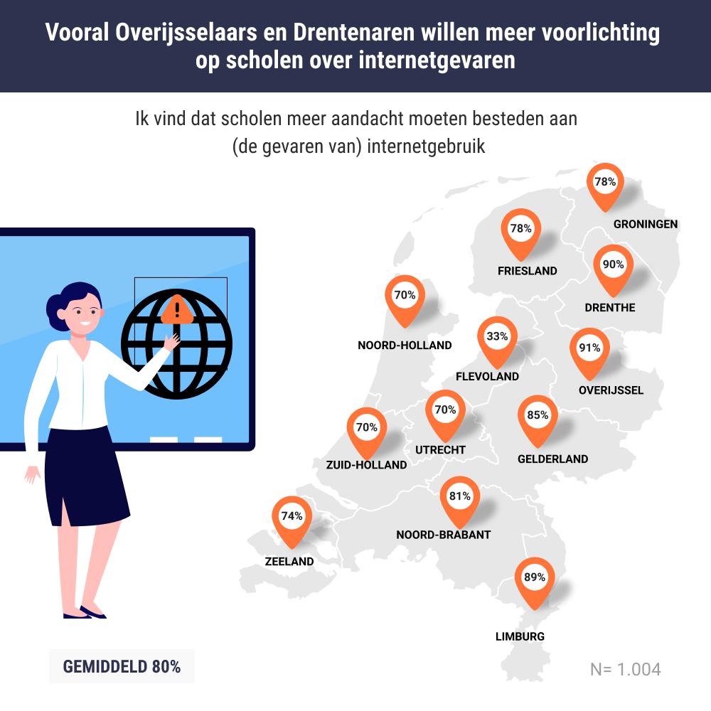 Visual5 voorlichting